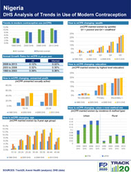 Fact Sheets | Family Planning 2020