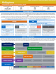 Philippines: Using Data to Inform FP Prioritization 2019