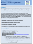 Country Worksheet: Prioritized Action Planning 2019-2020 Zimbabwe